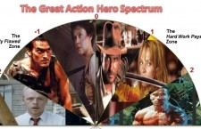 ETERNAL CHARACTERS OF THE FILM LOVER'S MIND: THE GREAT ACTION HERO SPECTRUM